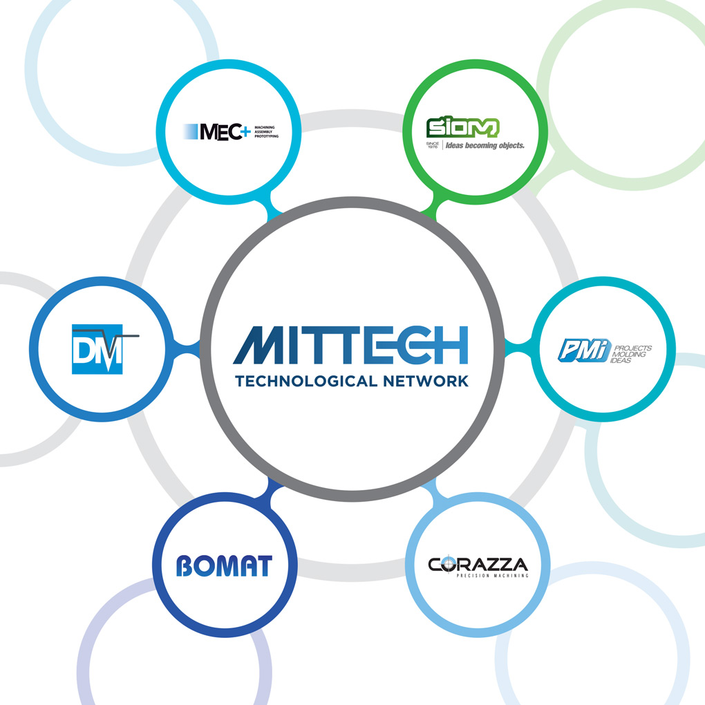 The Mittech Network